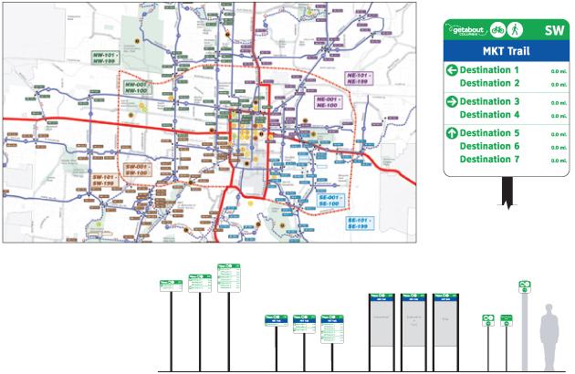 GetAbout Columbia Masterplan